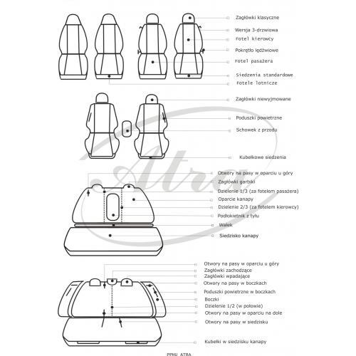 Pokrowce Citroen C5 I 01-04