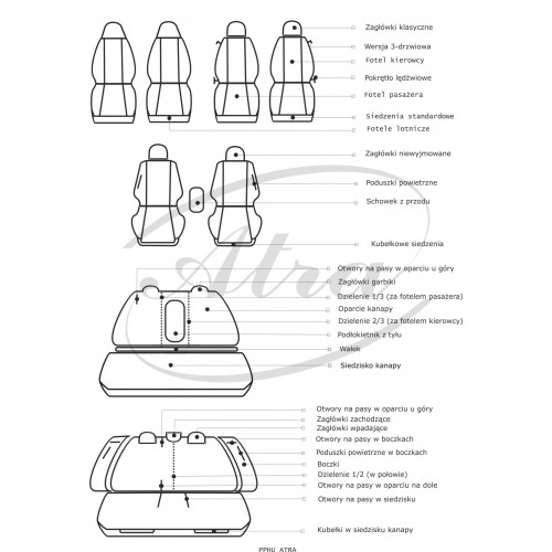 Pokrowce Citroen C3 I Hatchback 02-09
